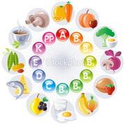 Vitamin và sức khỏe tình dục