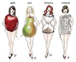 Chọn váy cho 5 dáng người cơ bản