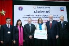 1 triệu USD chống HIV/AIDS tại Việt Nam